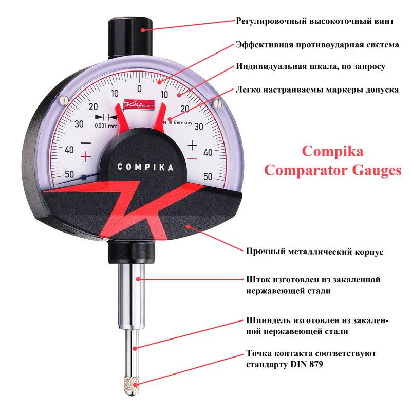Компаратор Compika